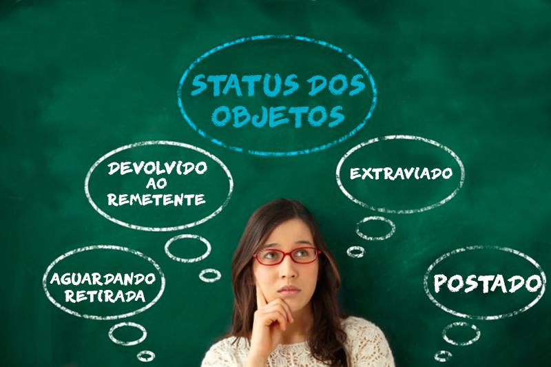 Status dos Objetos e seus significados
